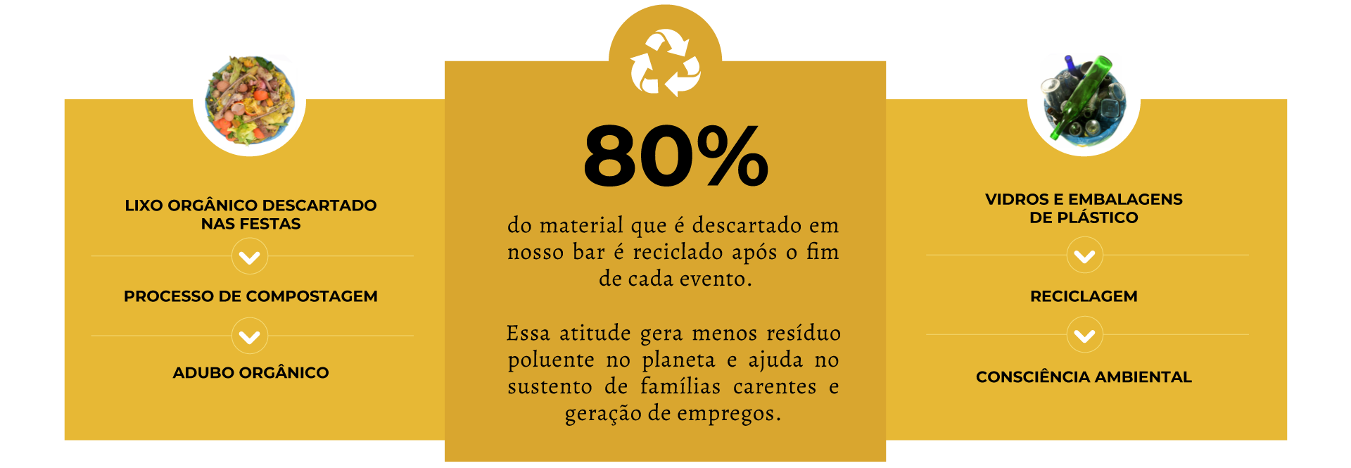 Joe Drinks - Sustentabilidade